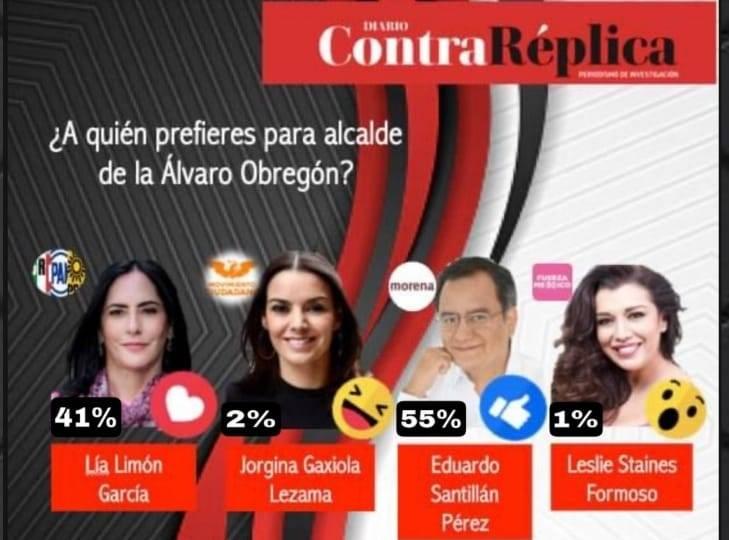Encabeza Eduardo Santillán preferencias electorales en AO
