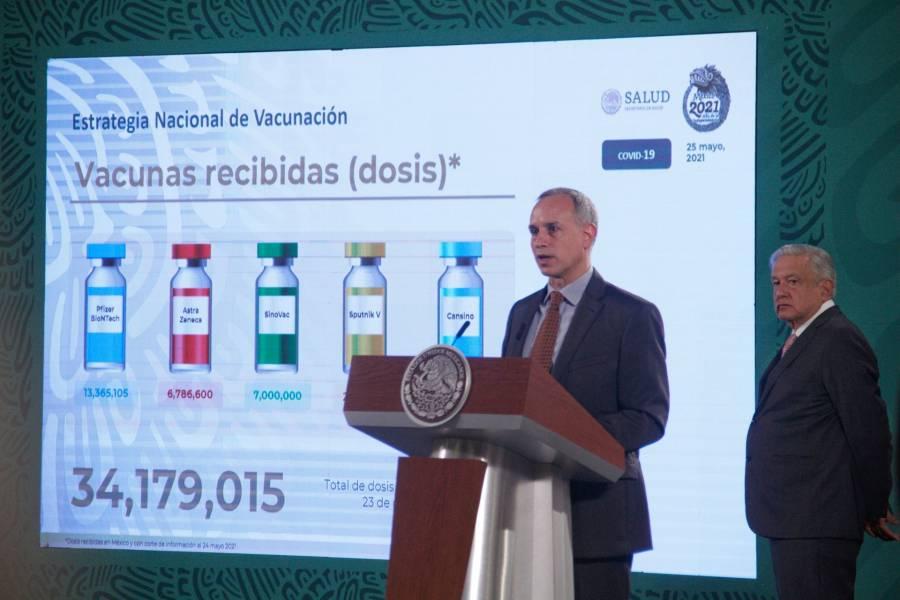 Contagios a la baja y vacunación a la alza: Hugo López-Gatell
