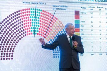 Morena podría obtener mayoría calificada en San Lázaro con apoyo del PRI: AMLO