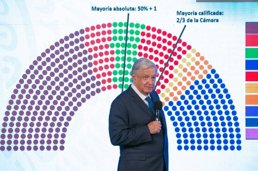 AMLO indica que Morena sí requerirá acuerdos con otros partidos