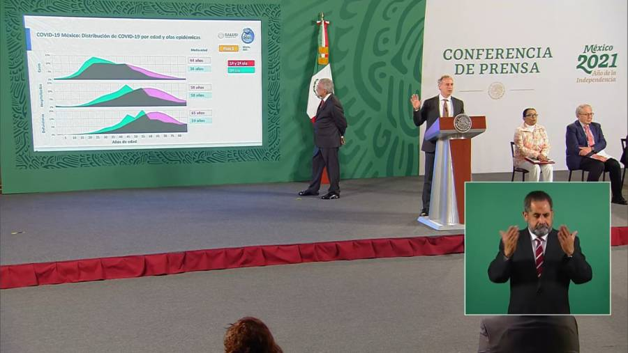 No se pedirá Carnet de vacunación a extranjeros: López-Gatell