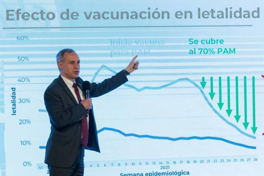 97% de hospitalizaciones no recibieron vacuna, advierte López-Gatell