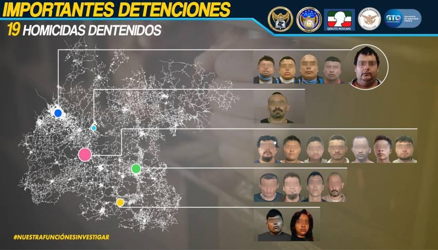 FGEG logró la captura de un hombre  clasificado como objetivo criminal generador de violencia en León