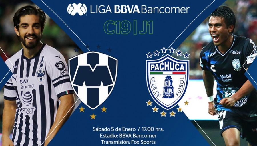 Este viernes inicia la Jornada 1 de la Liga MX