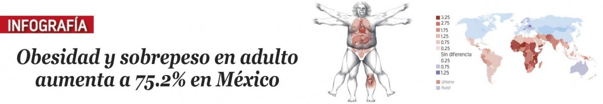 Obesidad y sobre peso en adultos aumenta a 752 en meacutexico