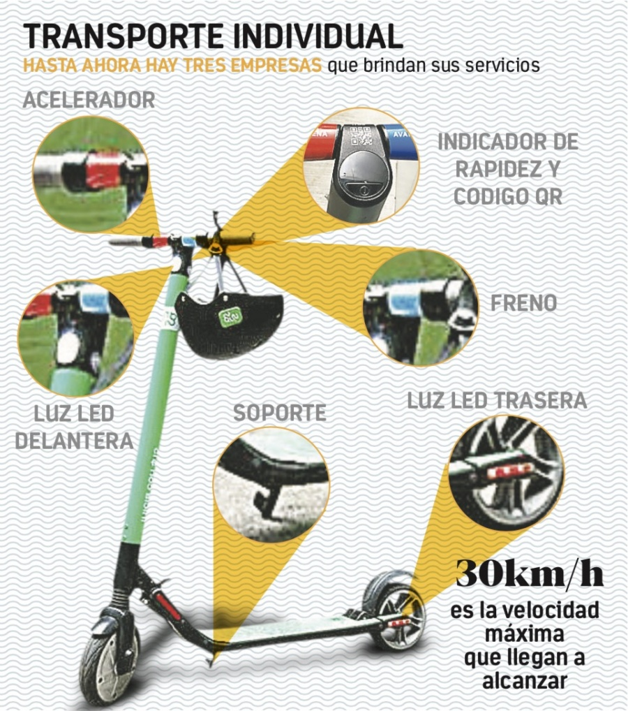 Piden a SEMOVI regular scooters en la CDMX