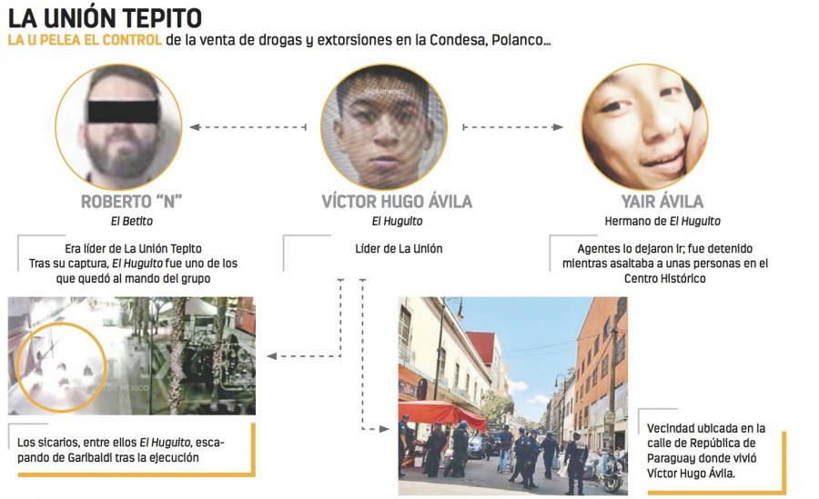 Detienen a hermano del Huguito en flagrancia… pero lo dejan ir