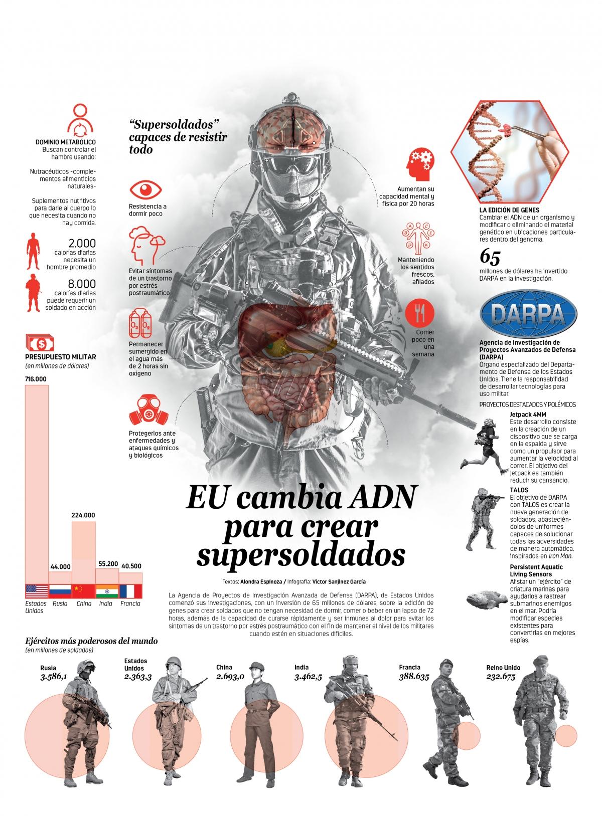 EU cambia ADN para crear supersoldados