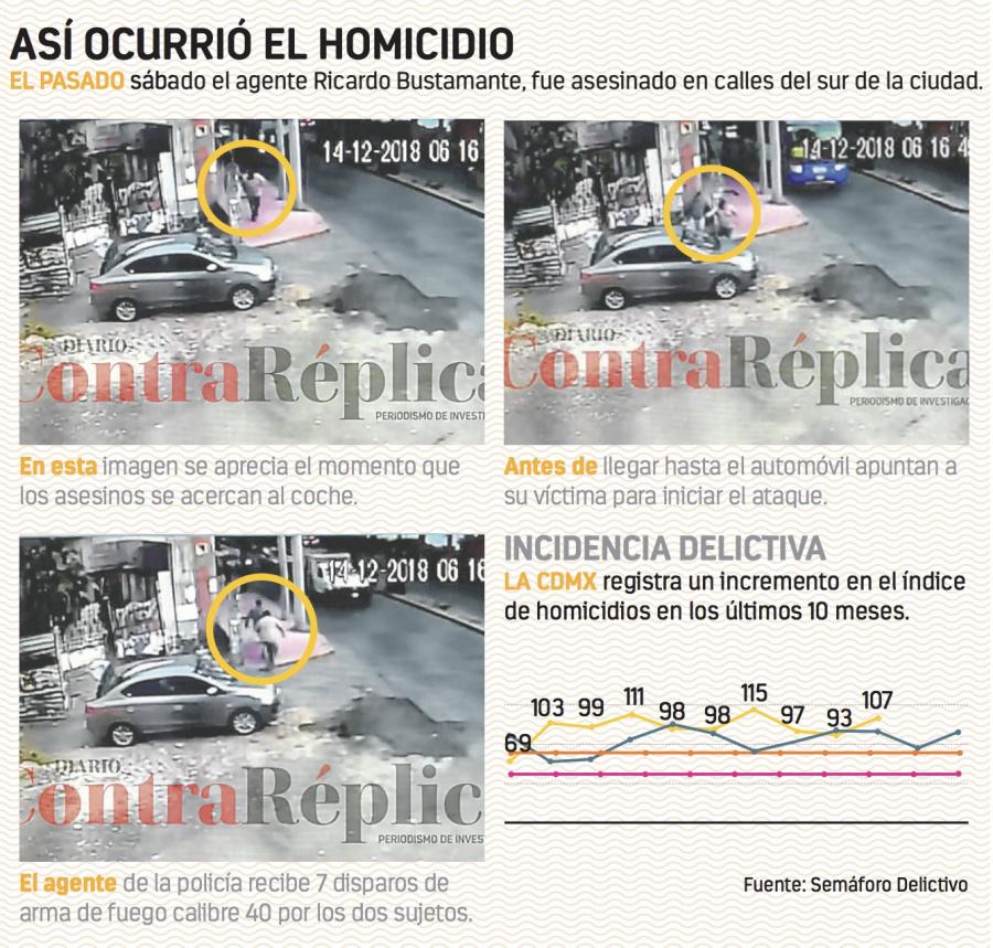En tres segundos ejecutan a Federal en Xochimilco