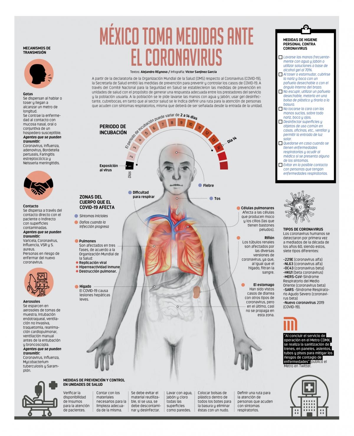 México toma medidas contra el Coronavirus