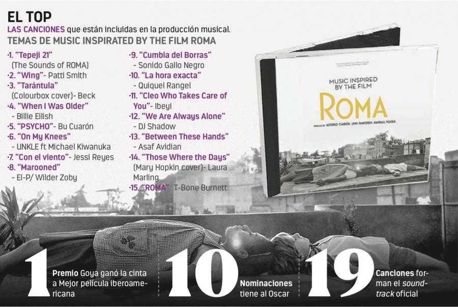 Con disco sobre Roma, hija de Cuarón debuta en la música