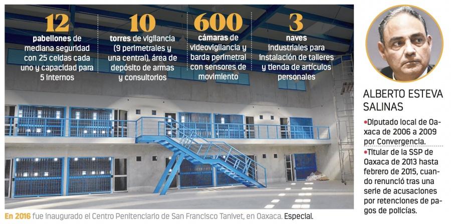 Investigan en Oaxaca a Esteva por corrupción