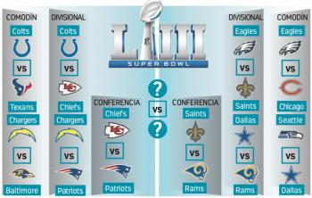 Definen las finales de conferencia de NFL